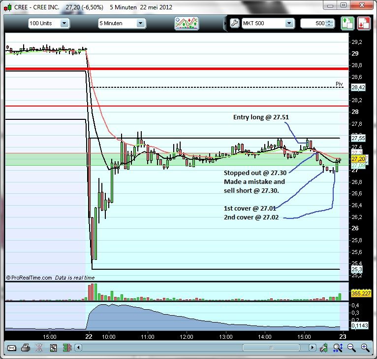 Early Morning Range Breakouts using time and sales - Page 13