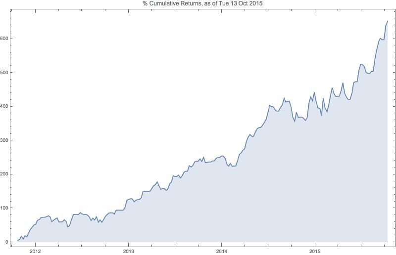 cumulative-returns.jpg