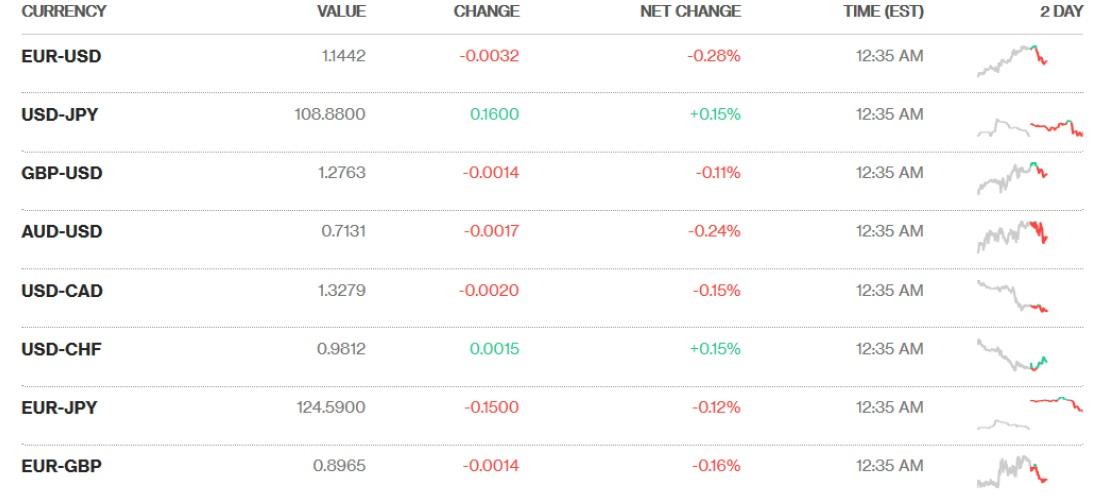 currency data.jpg
