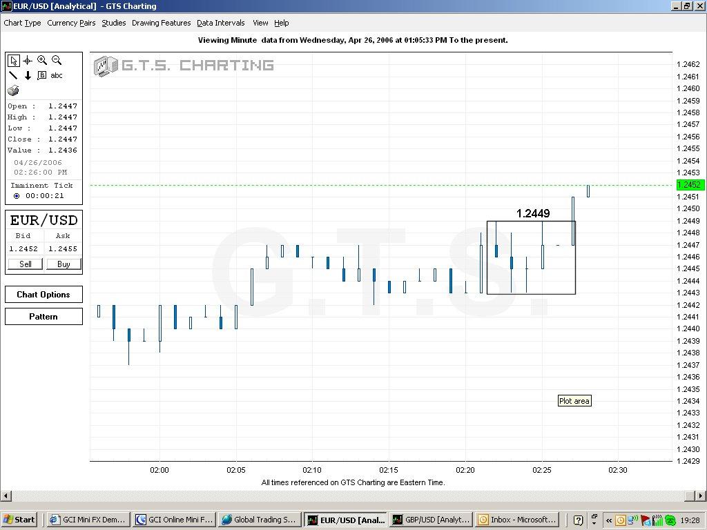 Darvas box forex trading