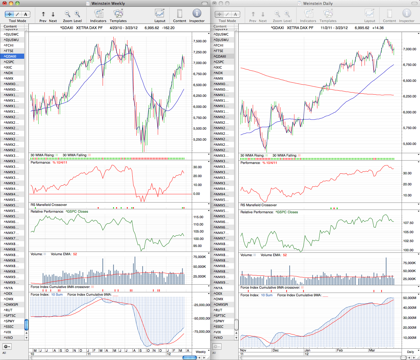 dax_weekly_23_3_12.png