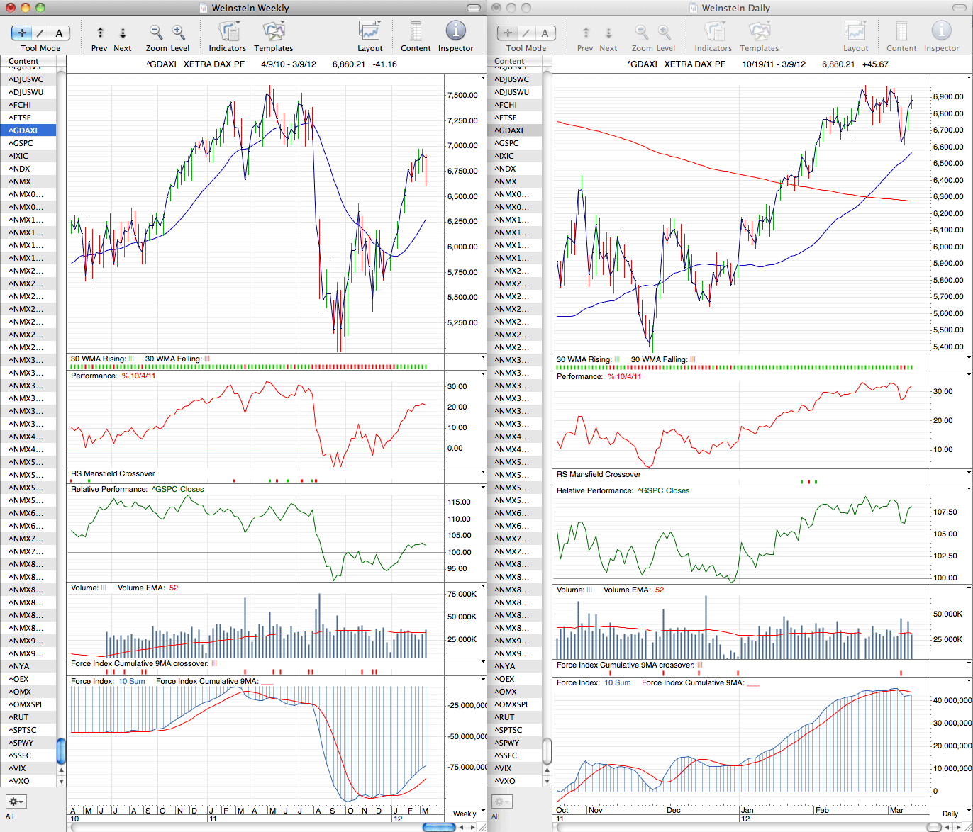 dax_weekly_9_3_12.png