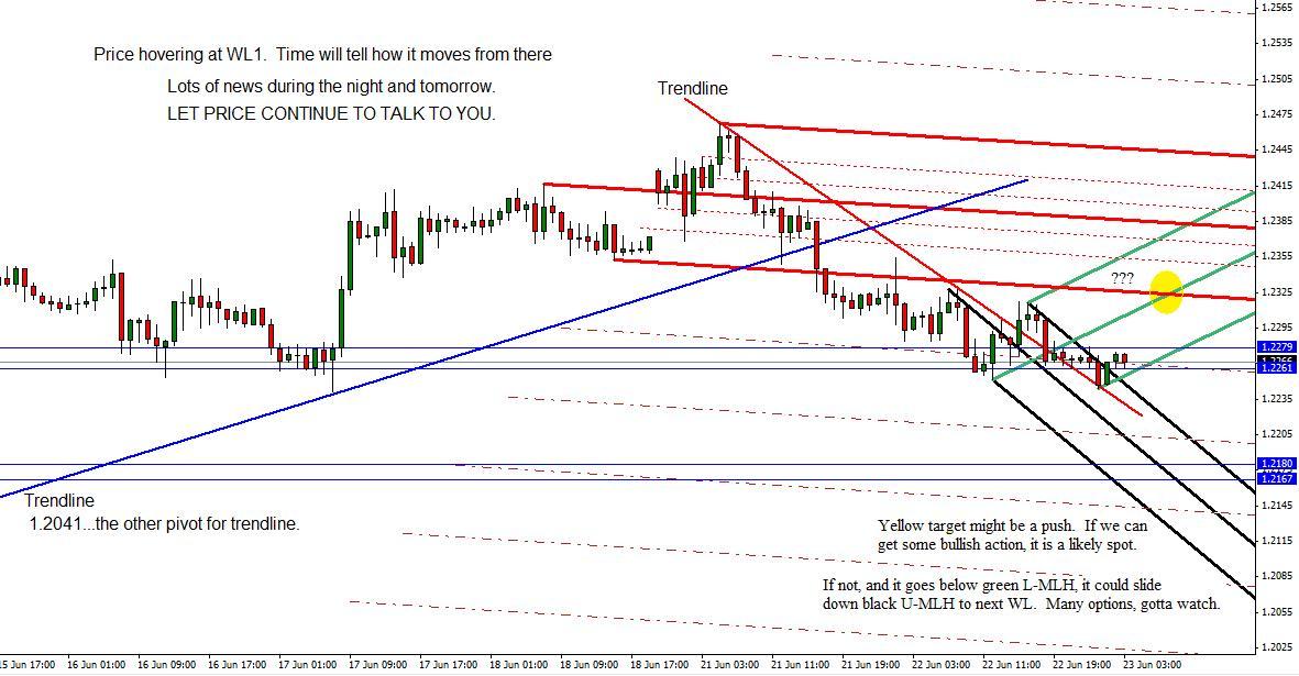did-price-change-position.jpg