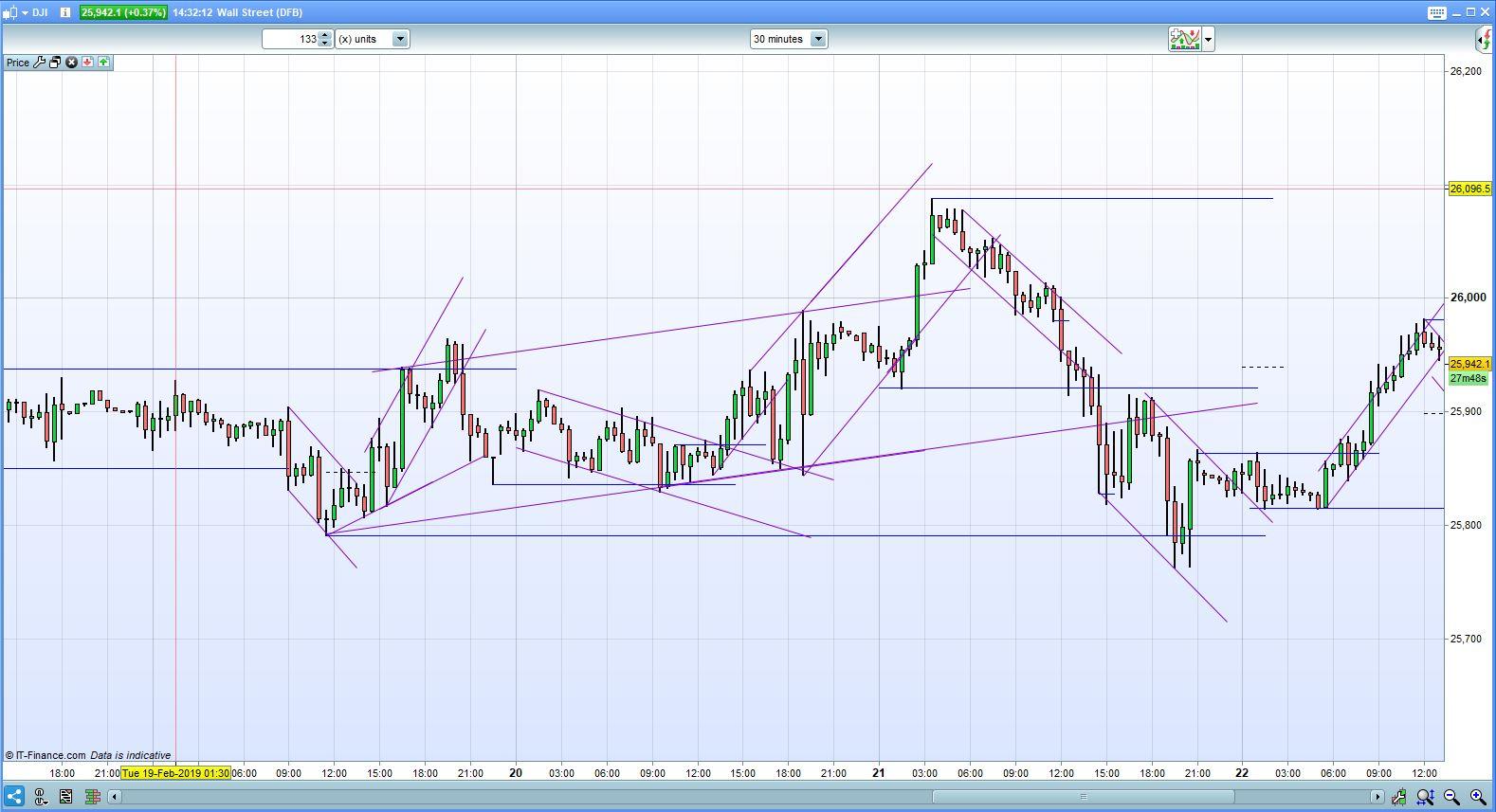 Dow Channel.JPG
