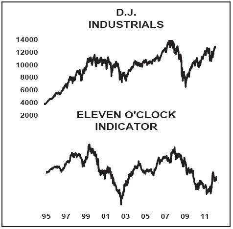 eleven_oclock.png