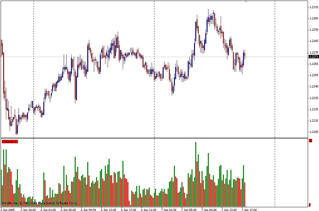 How to get forex volume data