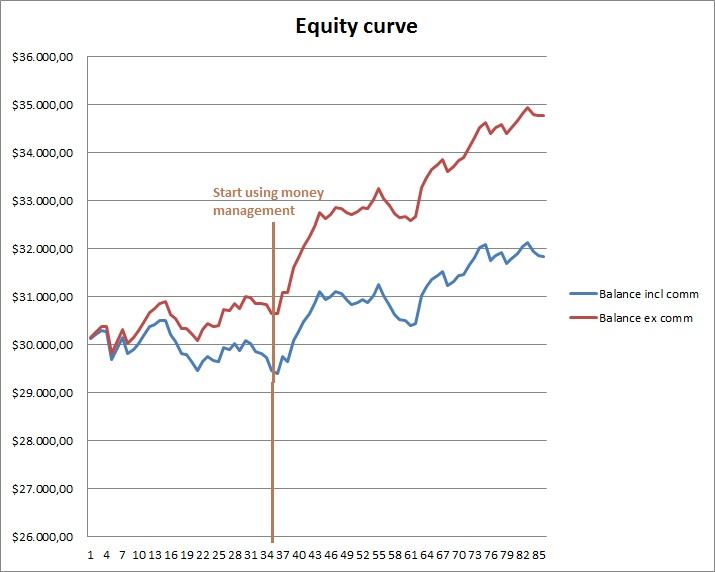 equity-curve.jpg