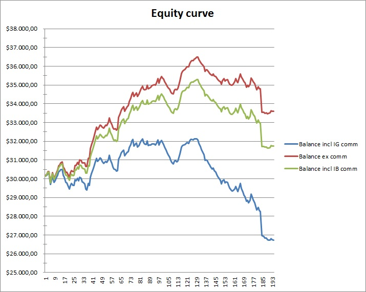 equity-curve-until-july.jpg