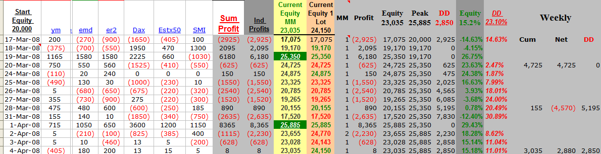 equity-figs-week-ending-april-4.png