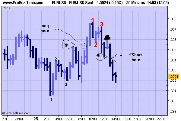 eur-30min-25-1-05.jpg