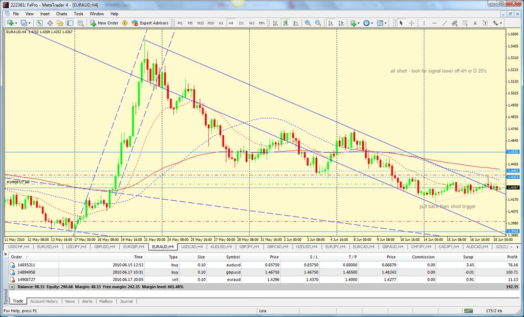 eur-aud-17-jun.10-set-up.jpg