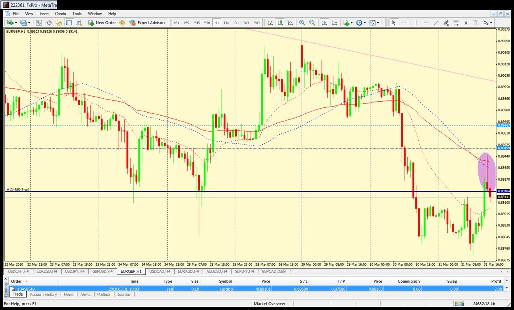 eur-gbp-31.mar.10-set-up-entry.jpg