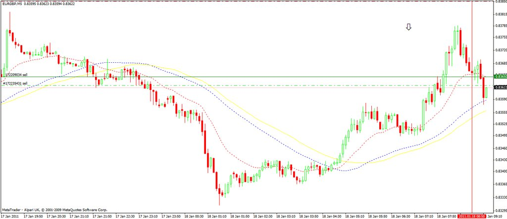 eur-gbp18jan11-5min-entry-level.jpg