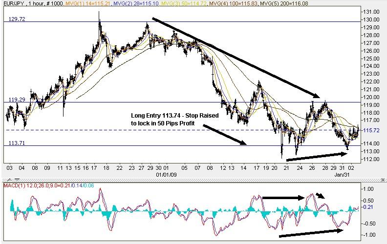 eur-jpy-long-113.74-feb.-03-09.22.jpg