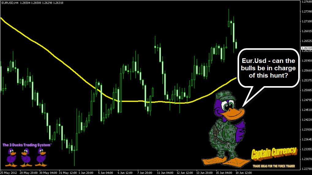Precious Metals Trading Software