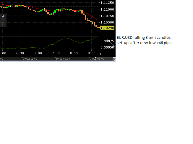 eur.usd-falling-candles-3-min.png