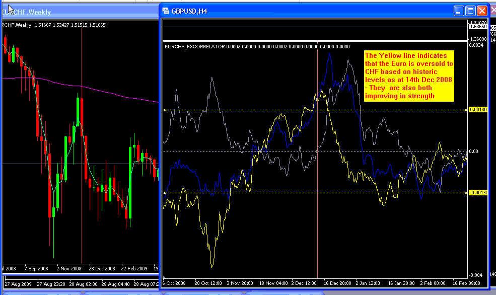 eurchf-14th-dec-2008-chart-2.jpg