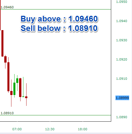 T free forex signals
