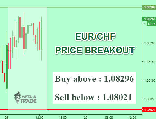 Daily free forex trade signals