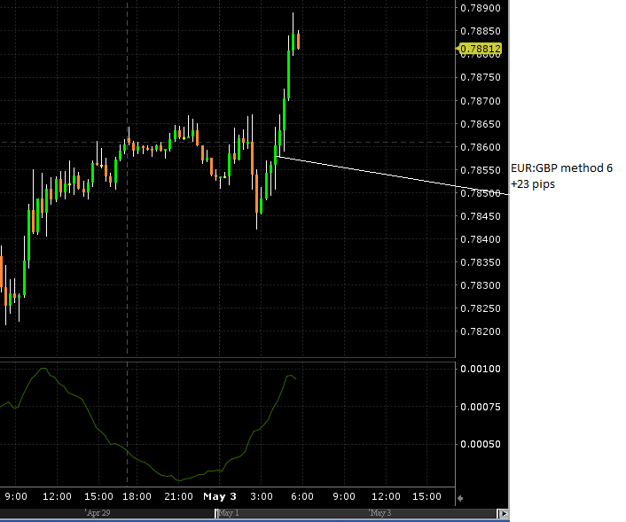 eurgbp-rising-candles.png