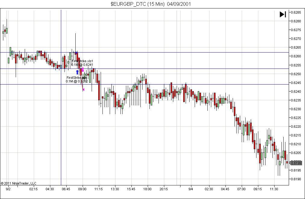 eurgbp_dtc-15-min-04_09_2001.jpg