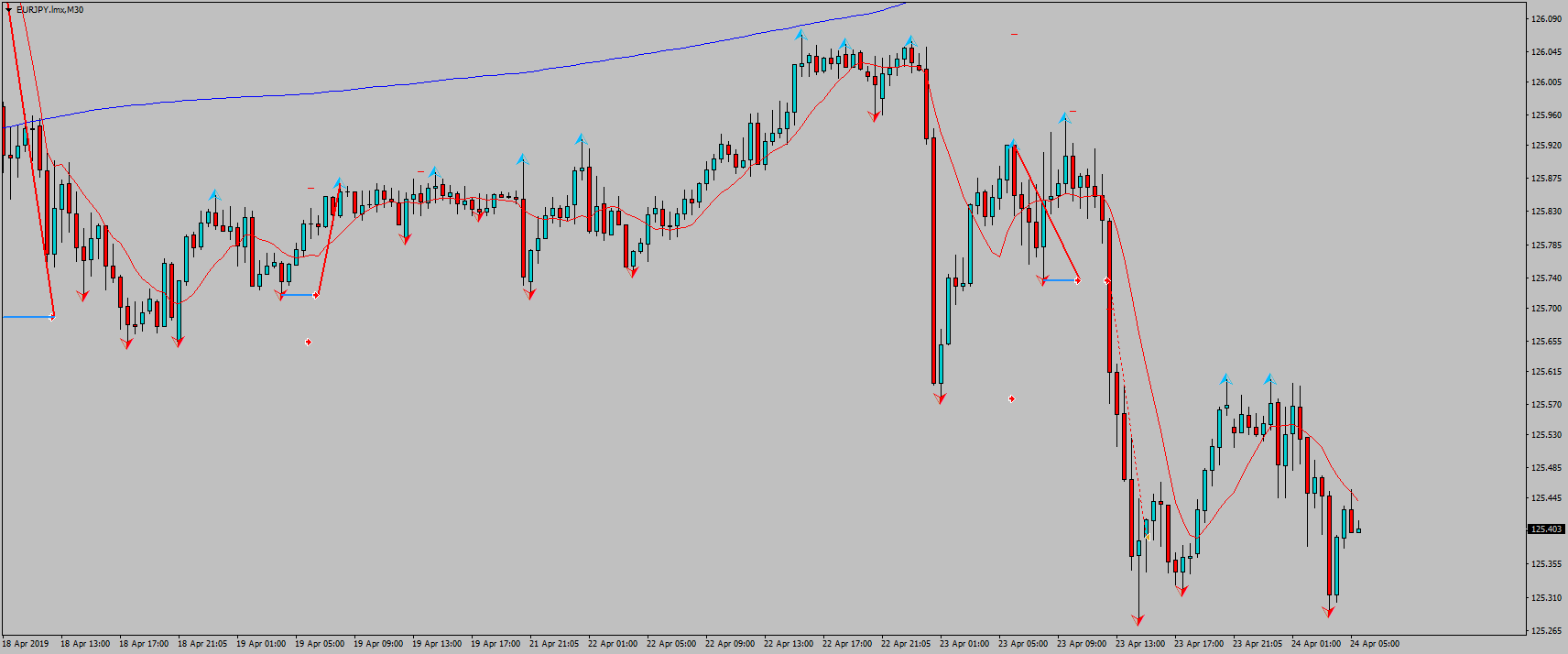 EURJPY.lmxM30 sell +34.png