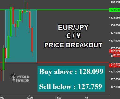 Free forex buy sell signal software