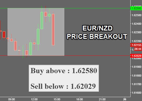 Forex buy sell signals free