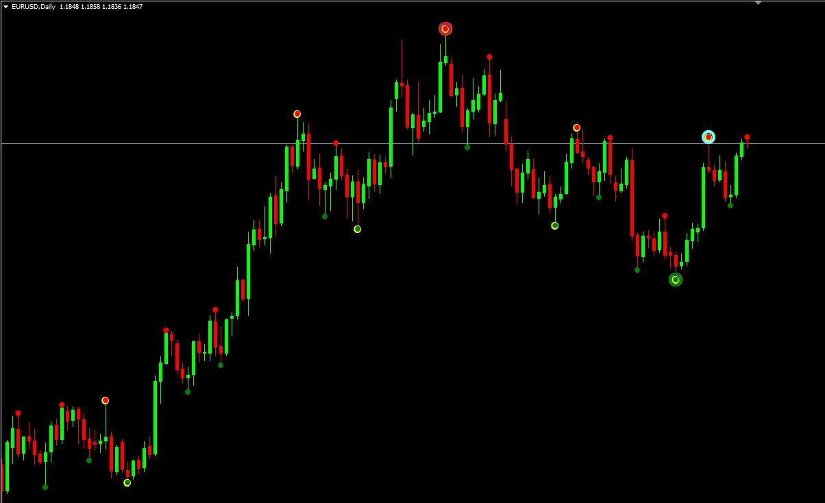 eurusd.-market-review..jpg