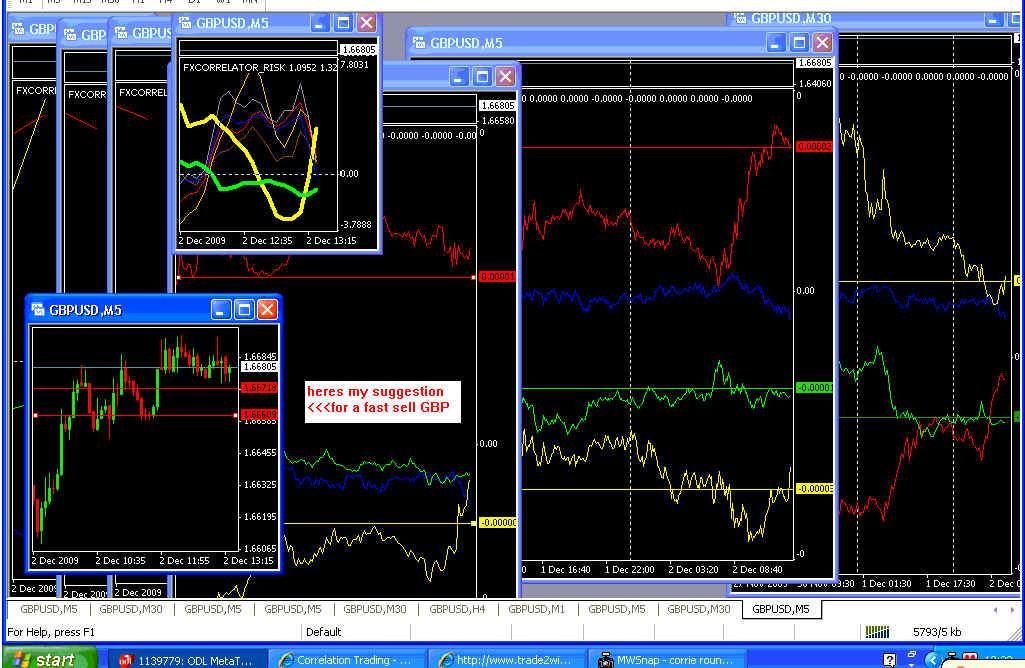 Correlation trading