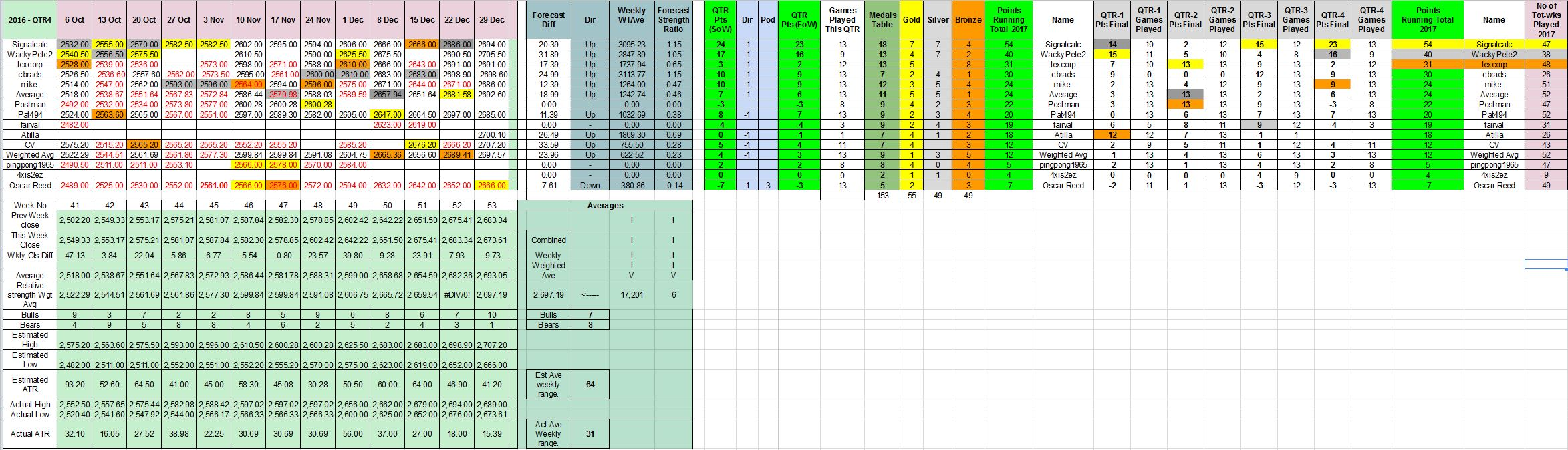 final_qtr_4_results.jpg