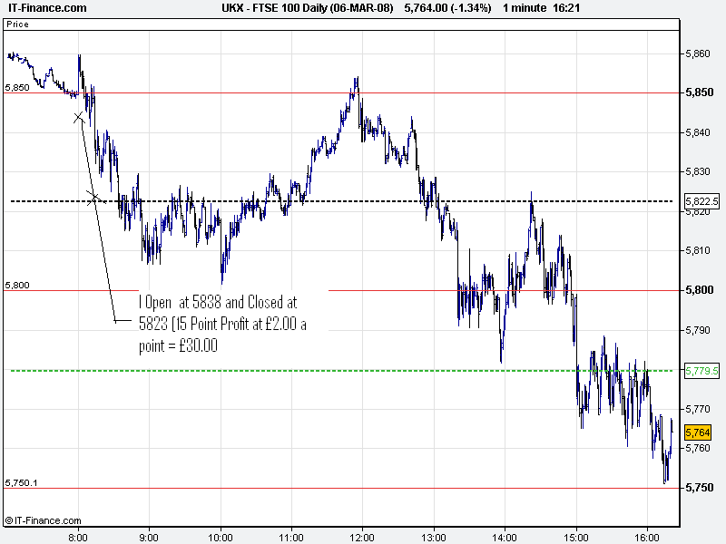 ftse-100-daily-06-mar-08-.png
