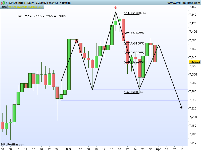 ftse100-index-daily.png