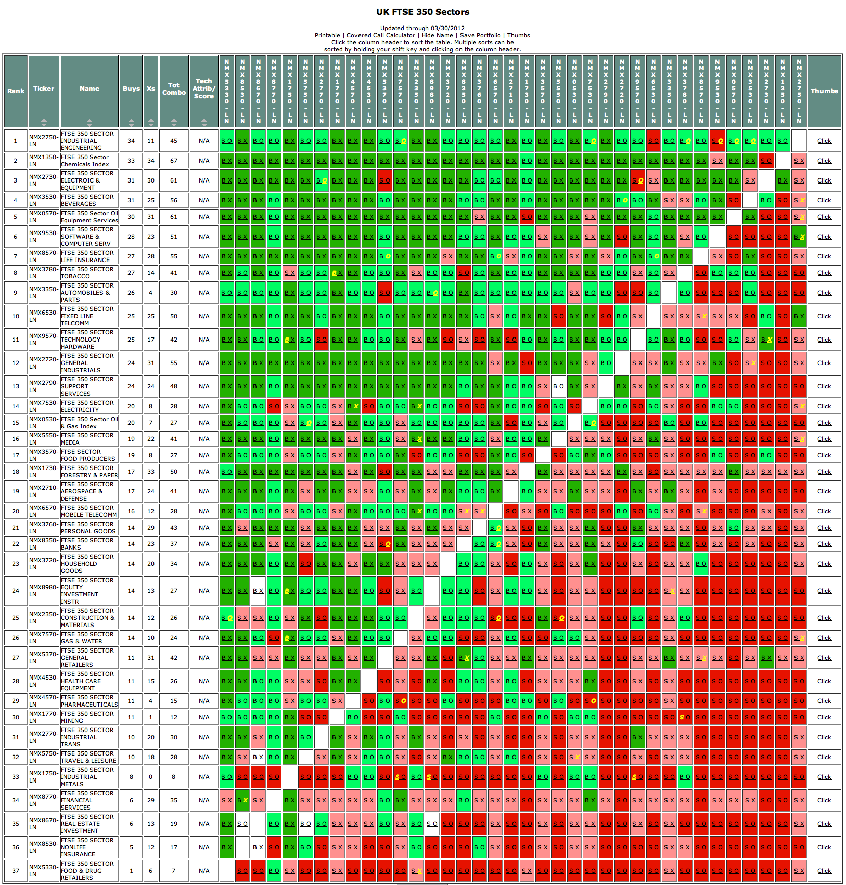 ftse350-sectors-m_30-3-12.png