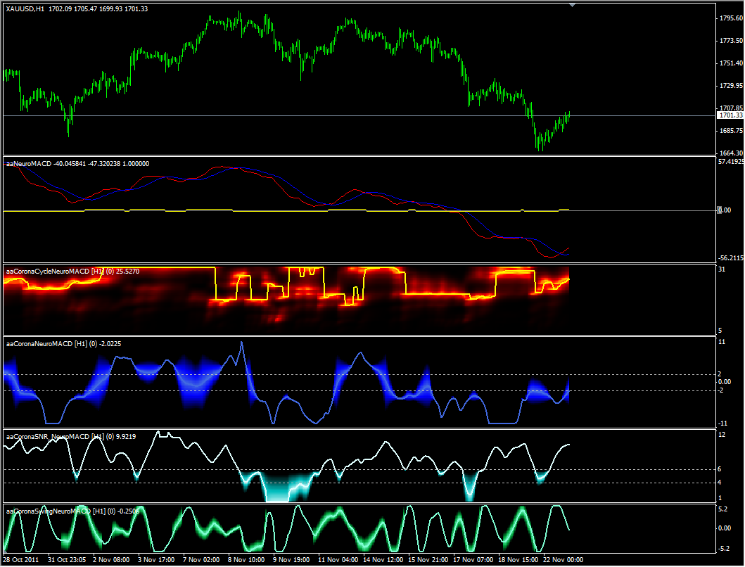 Building reliable trading systems download