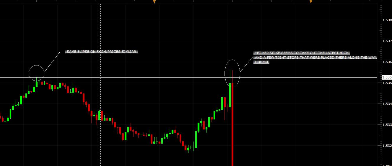 fxcm-chart.png