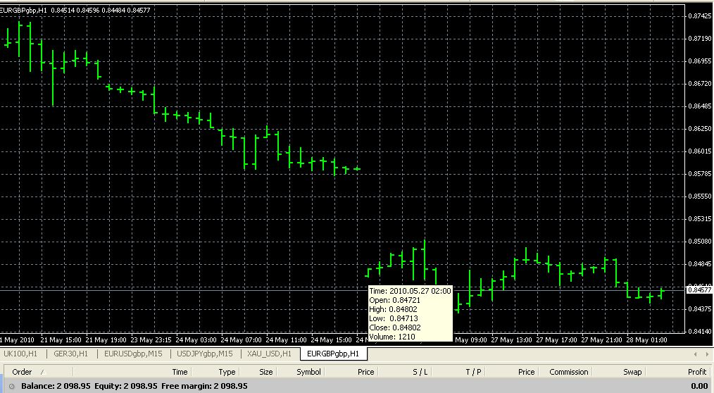 Forex discussion