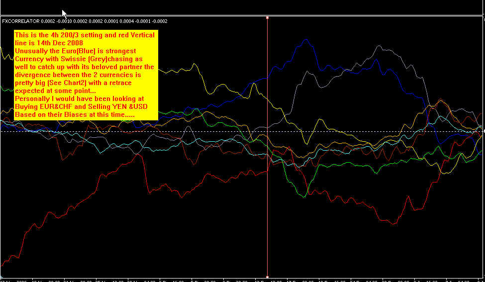 fxcorrelator_14dec2008_chart-1.jpg