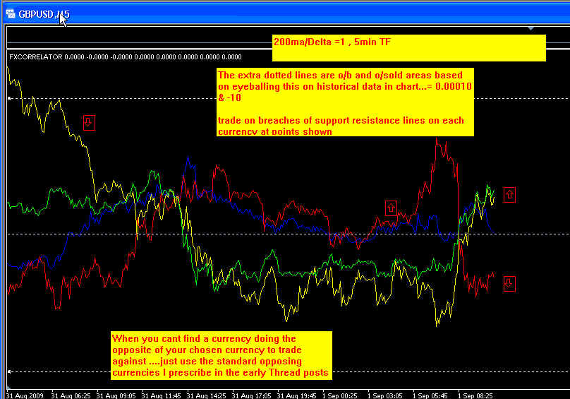 fxcorrelator_tradingideas.jpg