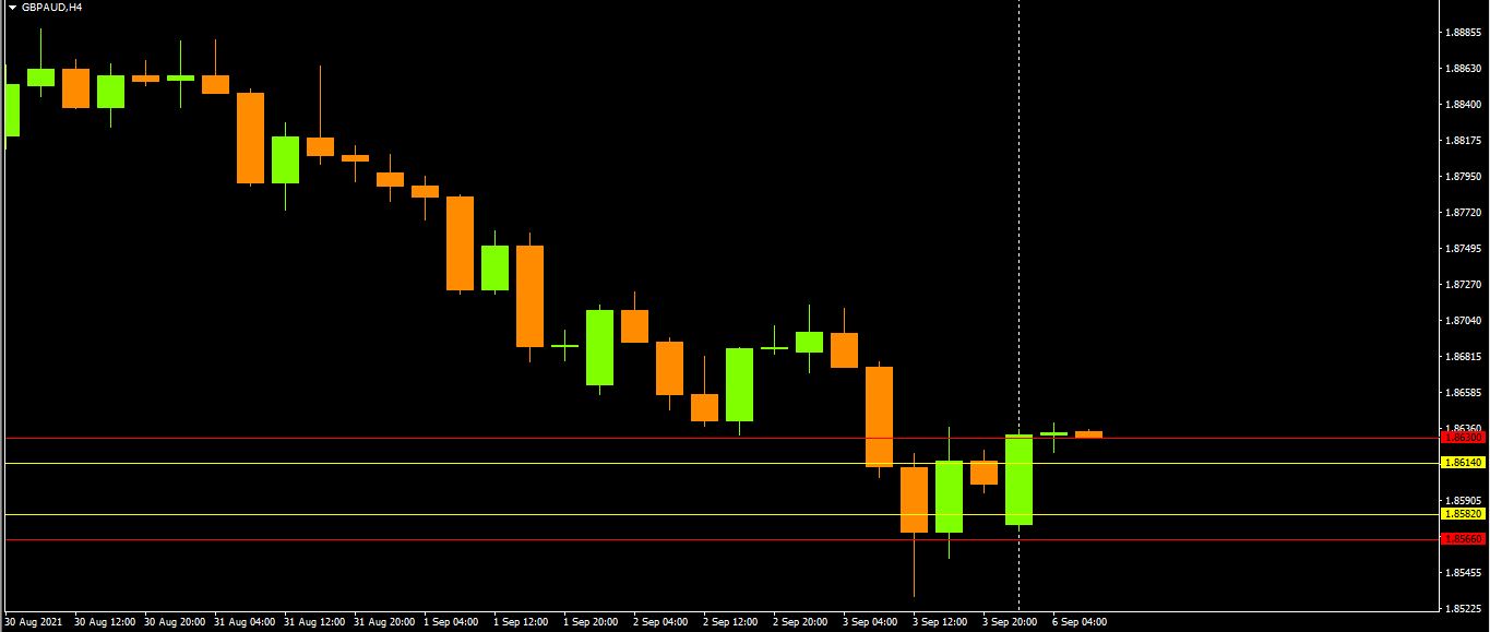 GBP AUD.png