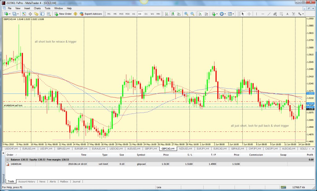 gbp-cad-14-jun.10-set-up.jpg