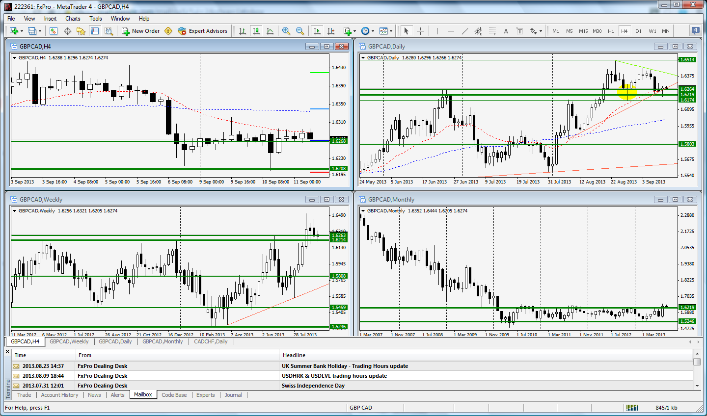 gbp-cad-long-daily-.png