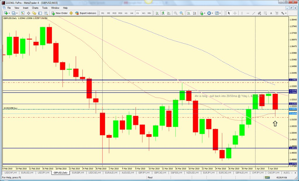 gbp-usd-06-apr.10-set-up-entry-2.1.jpg