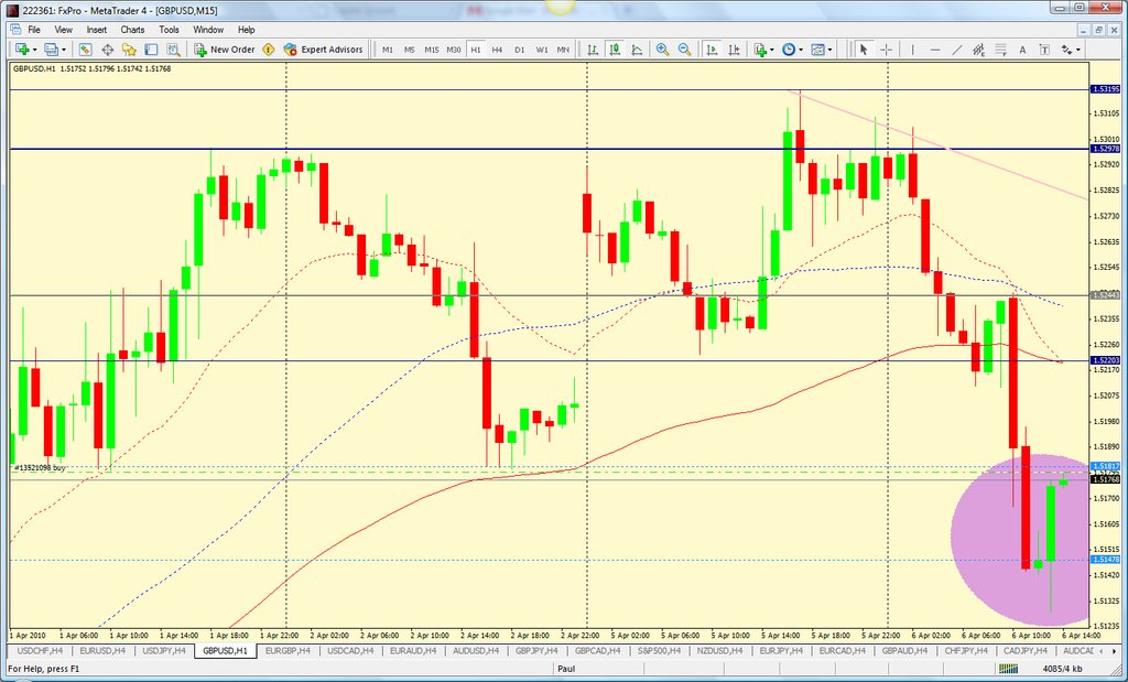 gbp-usd-06-apr.10-set-up-entry-2.jpg