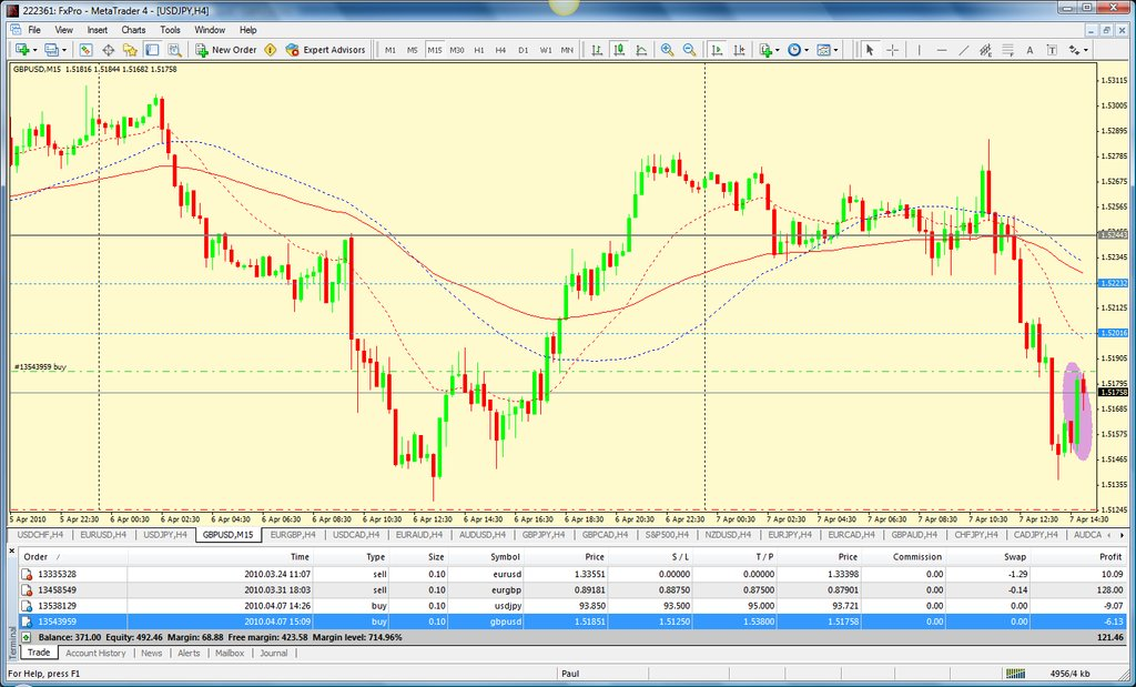 gbp-usd-07-apr.10-set-up-entry.jpg