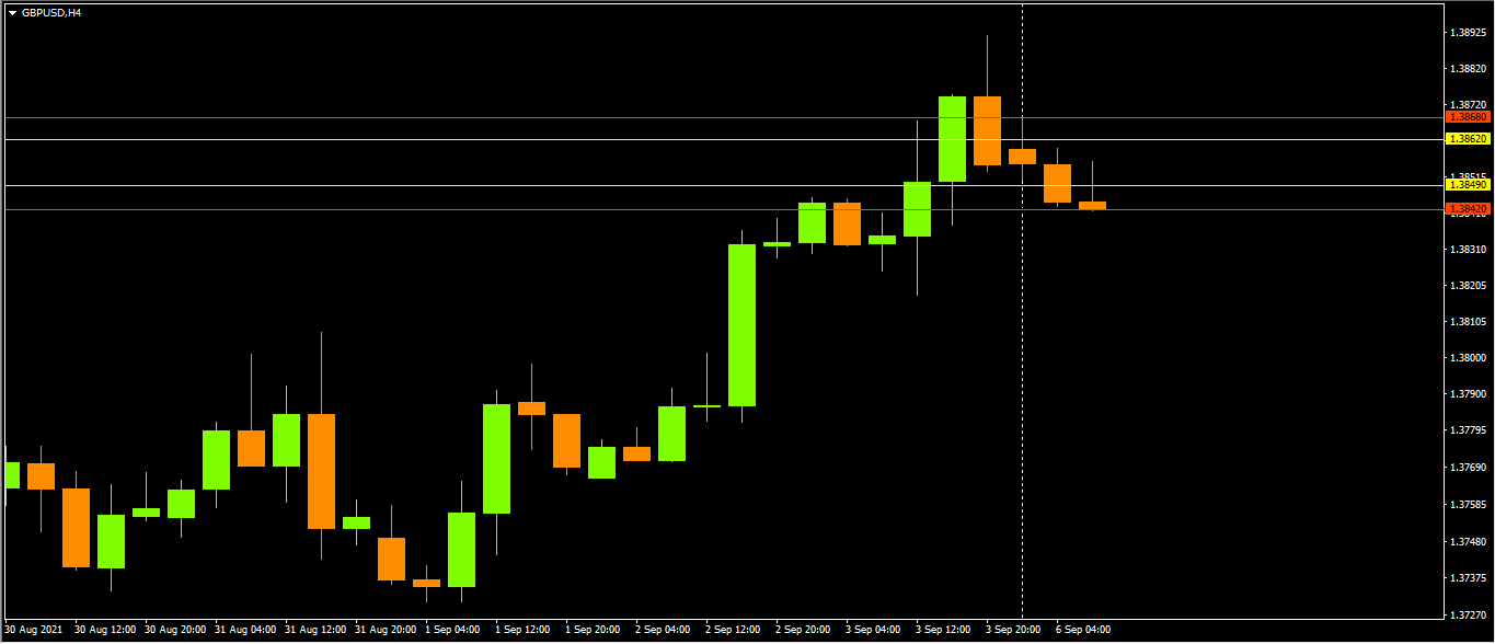 GBP USD.png