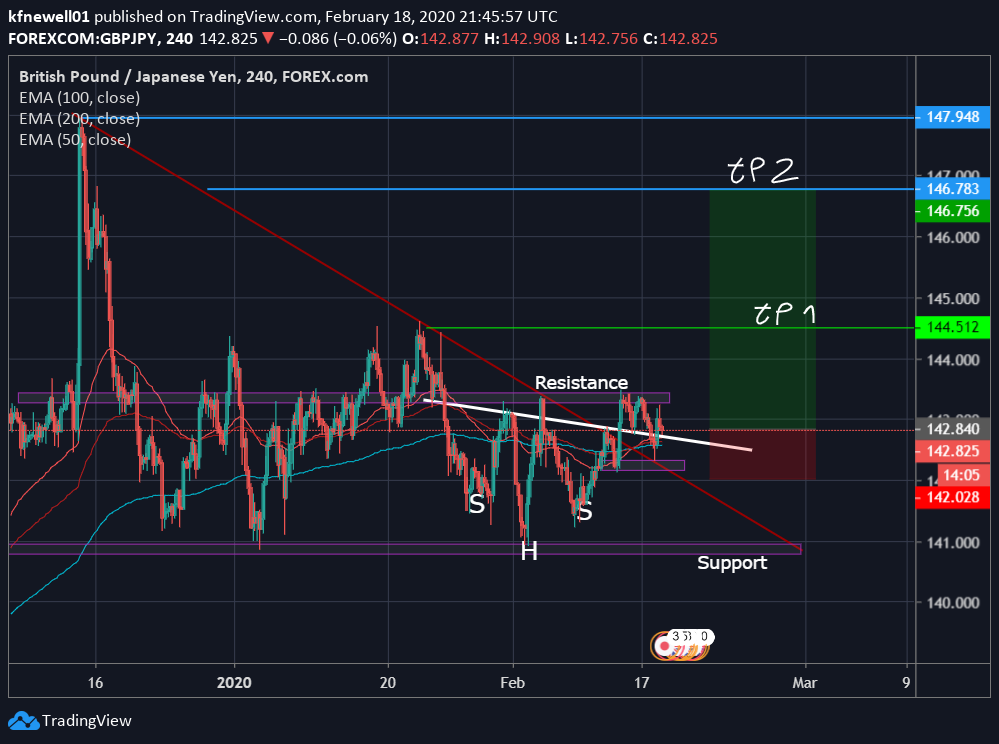 gbpjpy 19-2.png