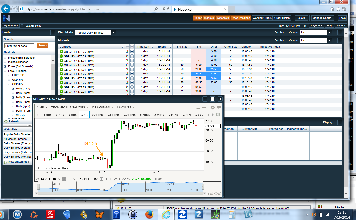 gbpjpy-t1-wkly-t3-h4-bto-call-173.75-expiry-3pm-est-07.18.2014.png
