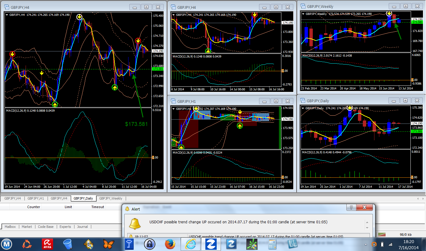 gbpjpy-t1-wkly-t3-h4-bto-call.png