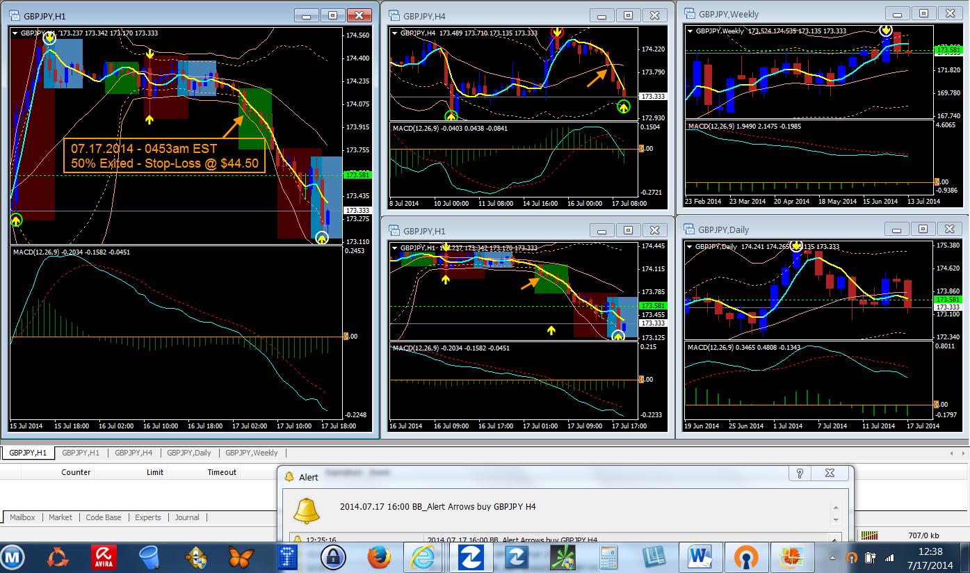 gbpjpy-t1-wkly-t3-h4-nadex-stop-loss-hit-0453am-est.png